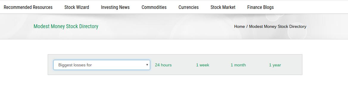modest money stock screener losses 1 week Buy Low, Sell High... Simple