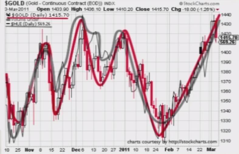 img1 Using Market Correlation Matrix The Right Way